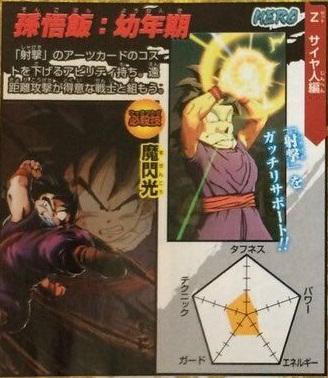 Zサイヤ人編 孫悟飯:幼年期【HERO】のステータス情報まとめ!