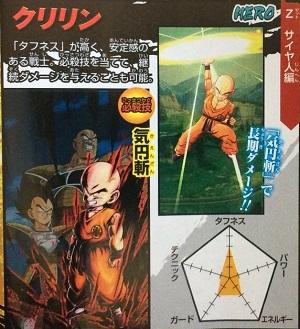 Zサイヤ人編 クリリン【HERO】のステータス情報まとめ!